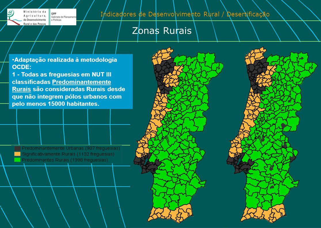 Zonas Rurais Adaptação realizada à metodologia OCDE: