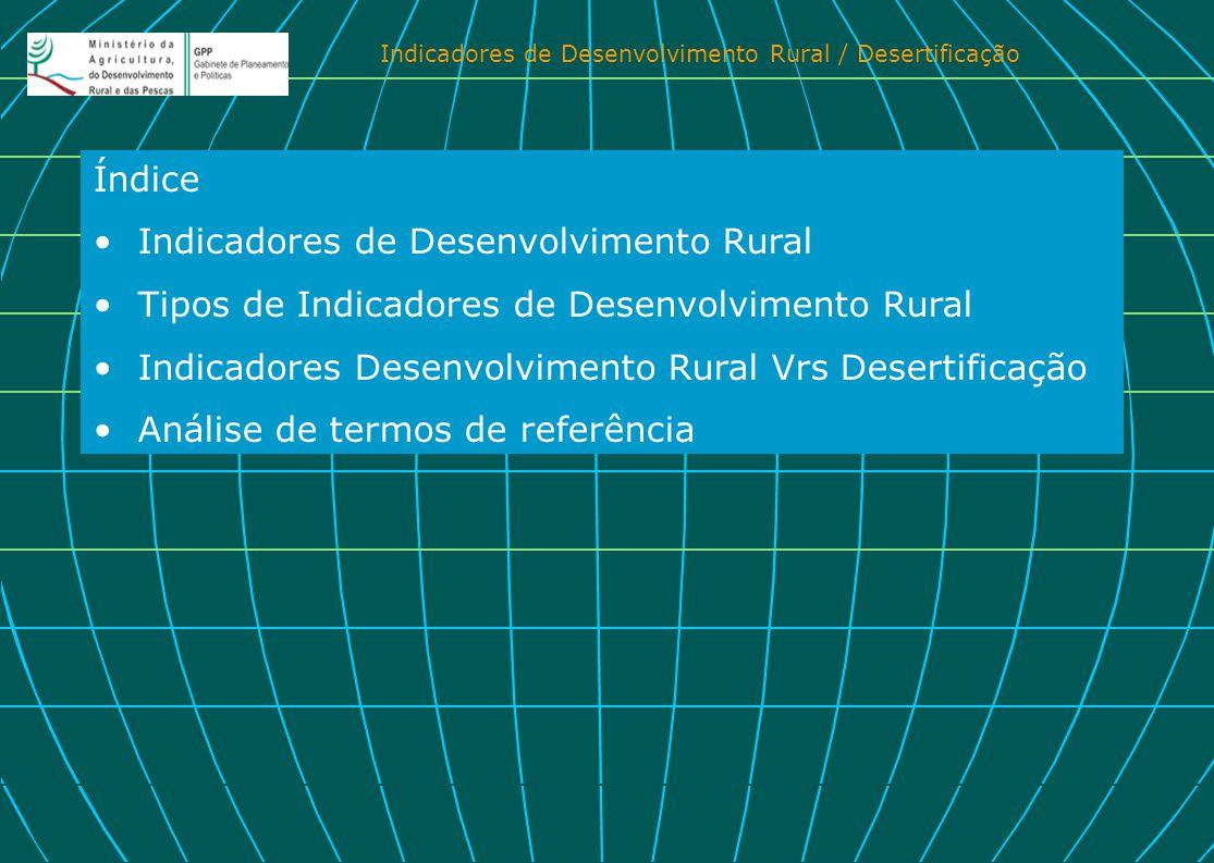 Índice Indicadores de Desenvolvimento Rural. Tipos de Indicadores de Desenvolvimento Rural. Indicadores Desenvolvimento Rural Vrs Desertificação.