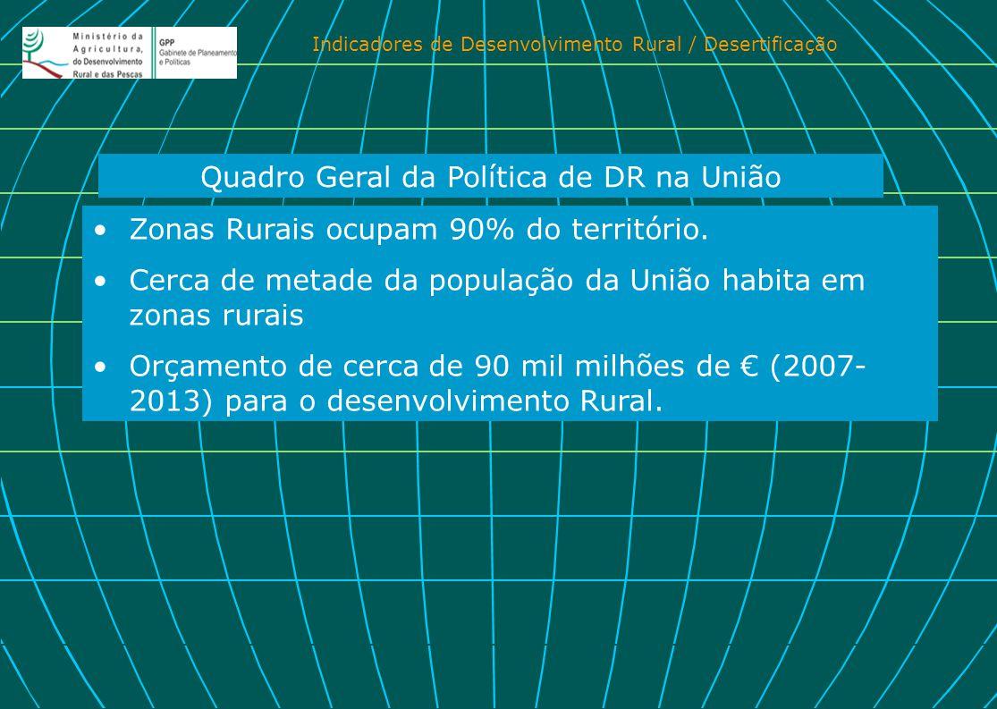 Quadro Geral da Política de DR na União