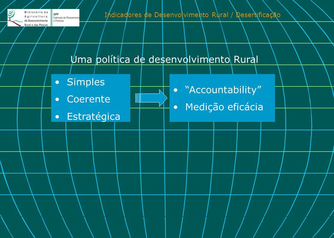 Uma política de desenvolvimento Rural