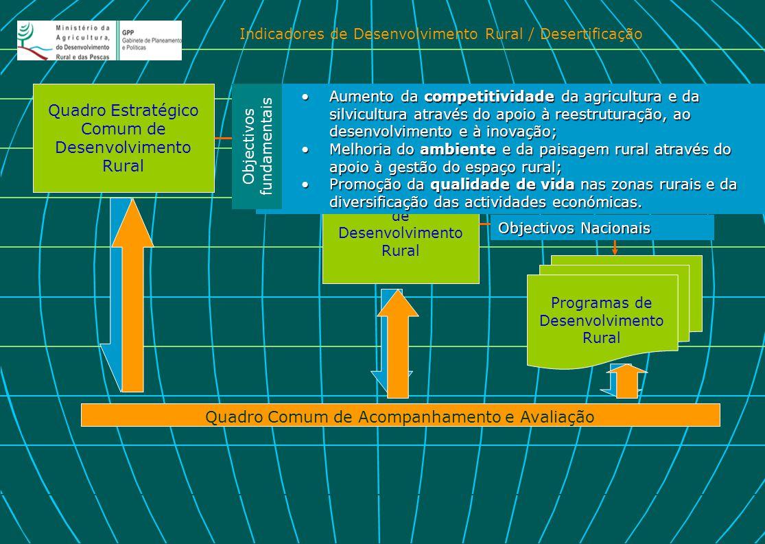 Quadro Estratégico Comum de Desenvolvimento Rural
