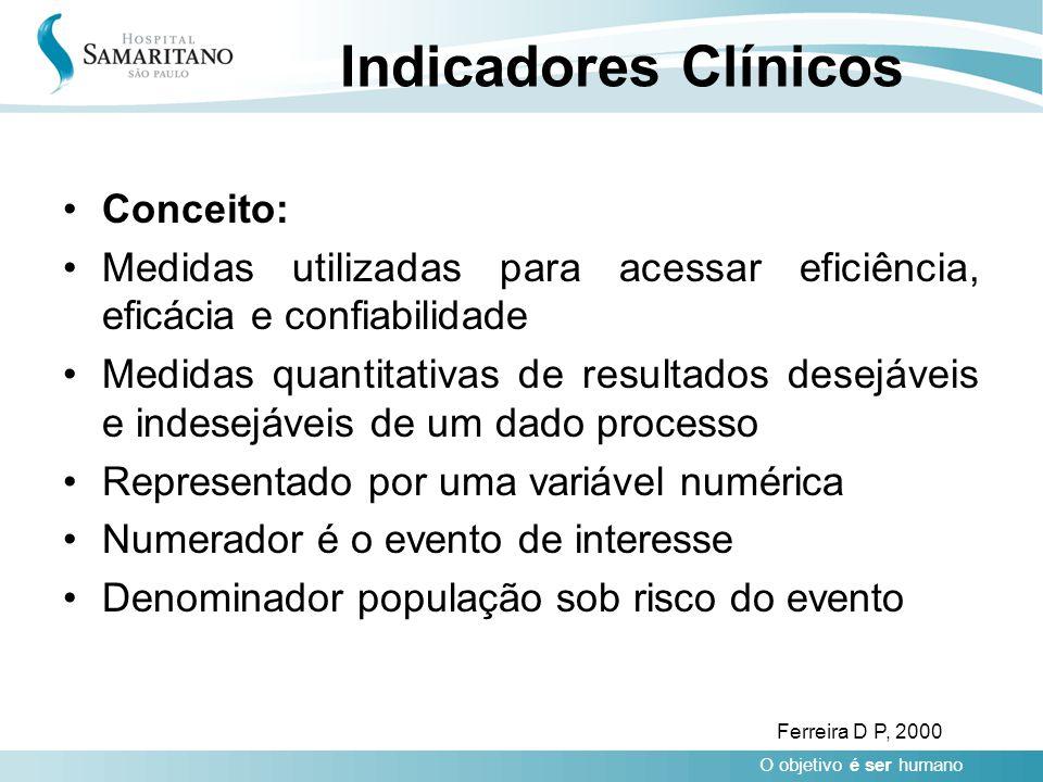 Indicadores Clínicos Conceito: