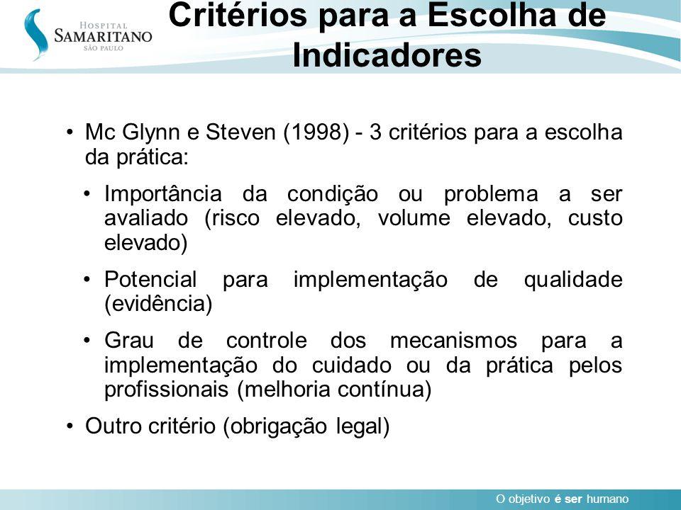 Critérios para a Escolha de Indicadores