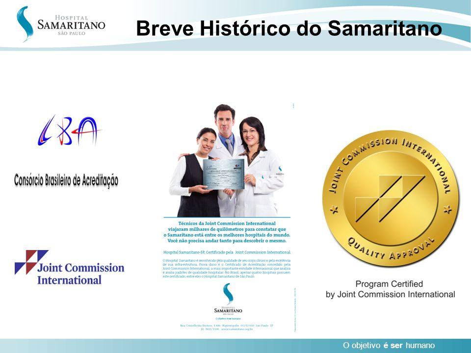 Breve Histórico do Samaritano