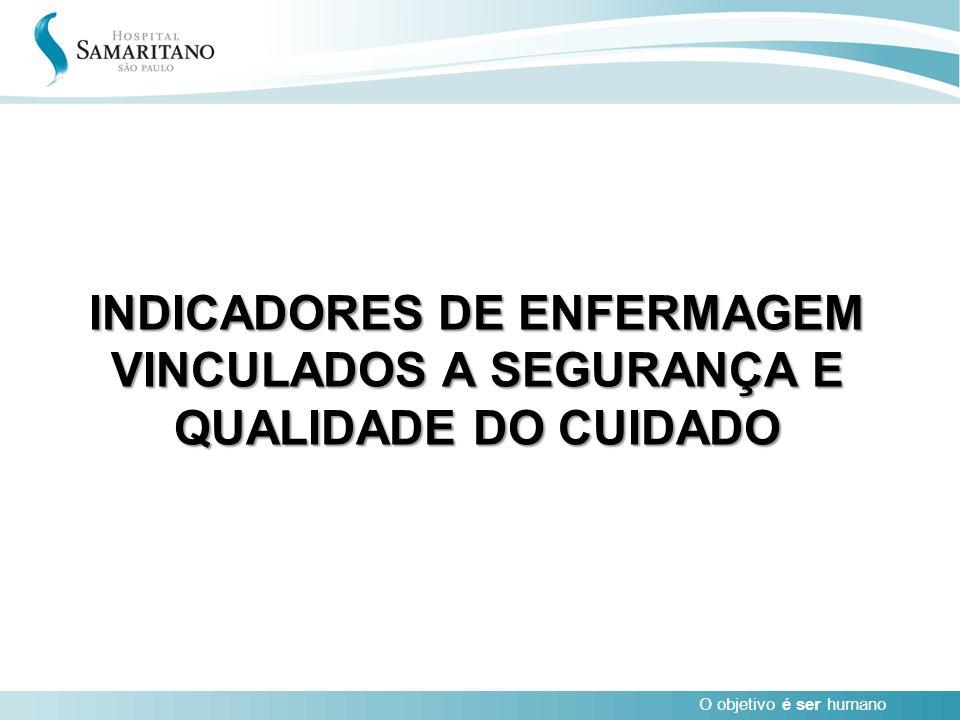 INDICADORES DE ENFERMAGEM VINCULADOS A SEGURANÇA E QUALIDADE DO CUIDADO