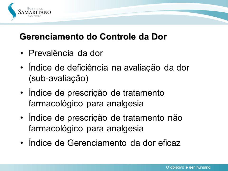 Gerenciamento do Controle da Dor