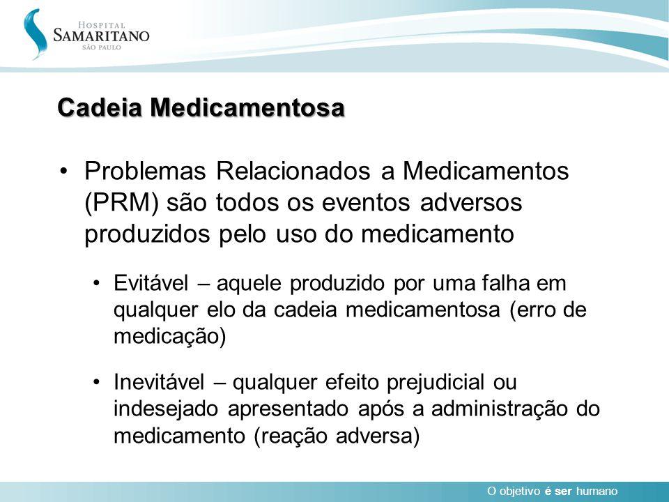 Cadeia Medicamentosa Problemas Relacionados a Medicamentos (PRM) são todos os eventos adversos produzidos pelo uso do medicamento.