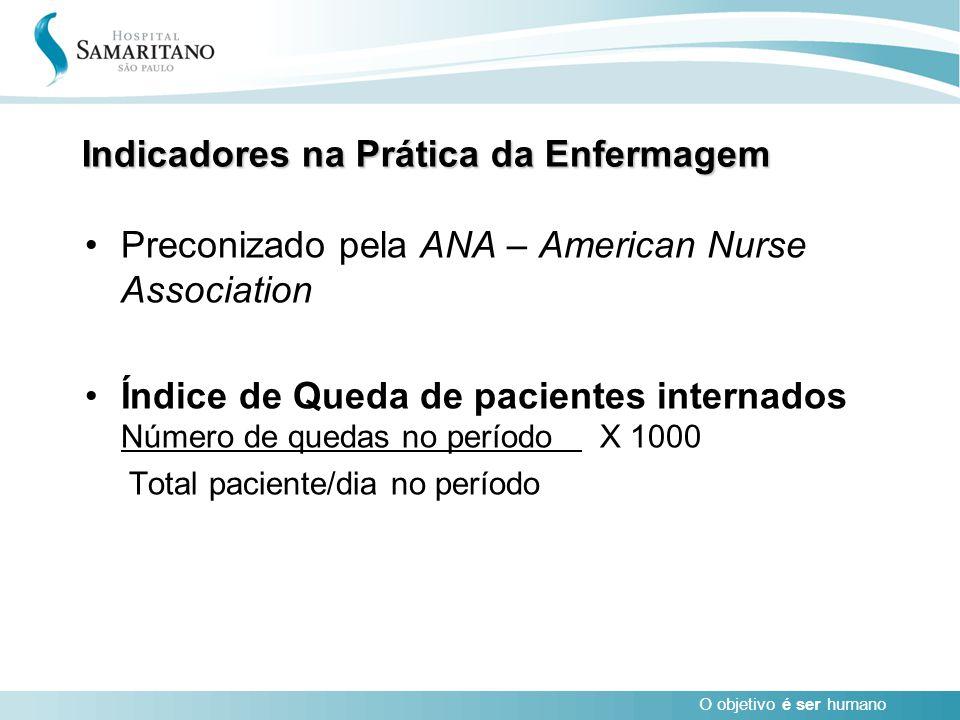 Indicadores na Prática da Enfermagem