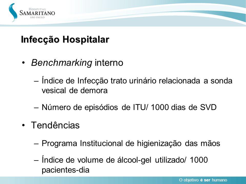 Infecção Hospitalar Benchmarking interno Tendências