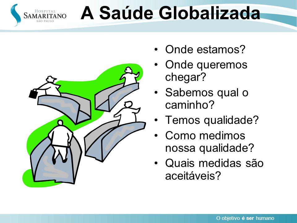 A Saúde Globalizada Onde estamos Onde queremos chegar