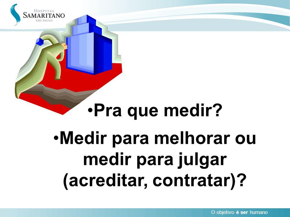 Medir para melhorar ou medir para julgar (acreditar, contratar)