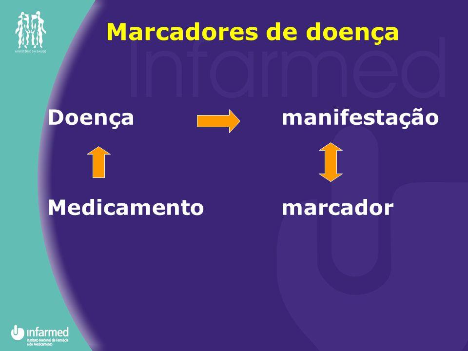 Doença manifestação Medicamento marcador