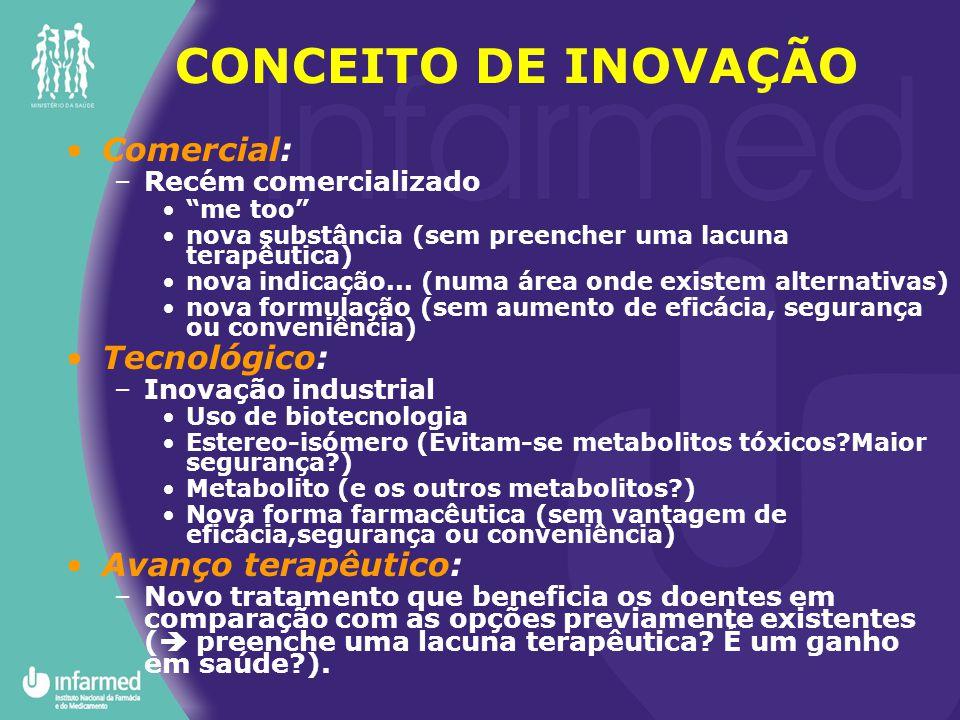 CONCEITO DE INOVAÇÃO Comercial: Tecnológico: Avanço terapêutico: