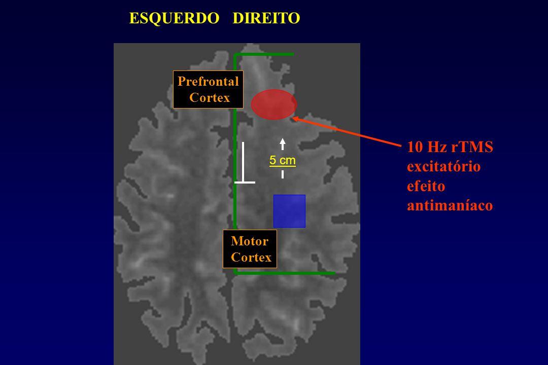 ESQUERDO DIREITO 10 Hz rTMS excitatório efeito antimaníaco Prefrontal