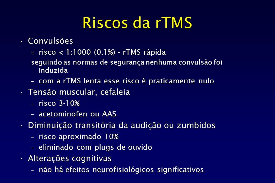 Riscos da rTMS Convulsões Tensão muscular, cefaleia