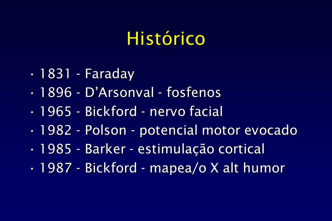 Histórico 1831 - Faraday 1896 - D'Arsonval - fosfenos