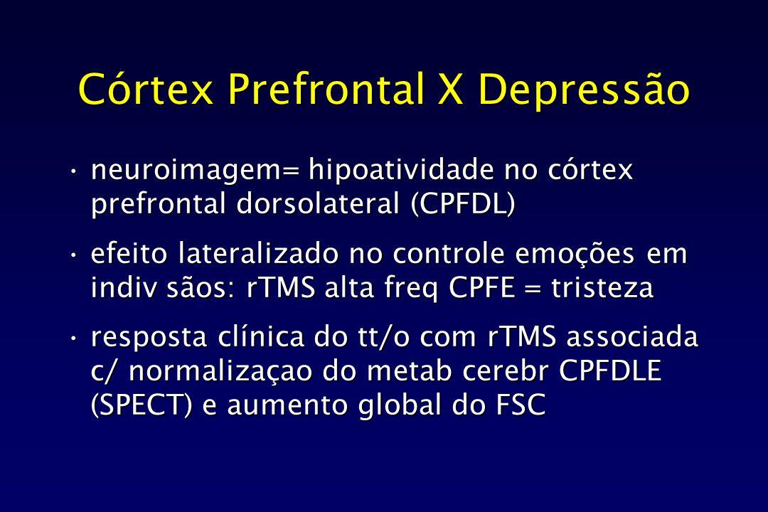 Córtex Prefrontal X Depressão