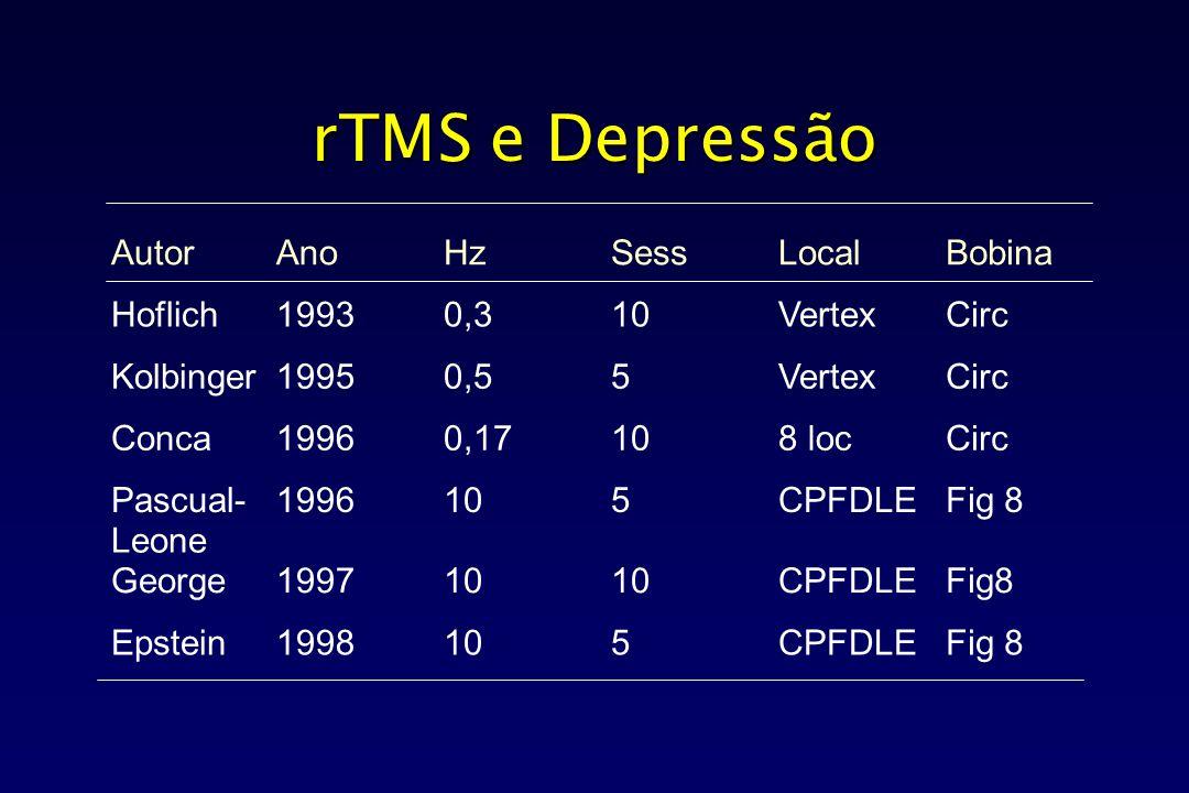 rTMS e Depressão Autor Ano Hz Sess Local Bobina Hoflich 1993 0,3 10