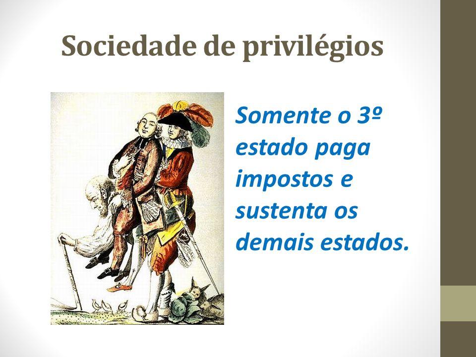 Sociedade de privilégios