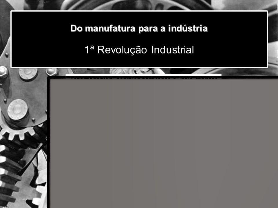 Do manufatura para a indústria 1ª Revolução Industrial