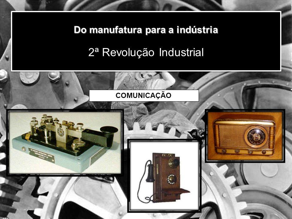 Do manufatura para a indústria 2ª Revolução Industrial
