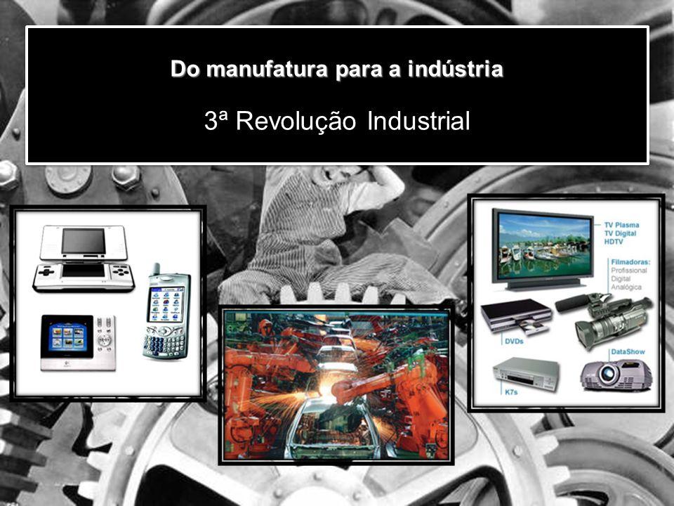 Do manufatura para a indústria 3ª Revolução Industrial