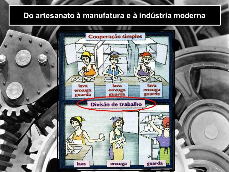 Do artesanato à manufatura e à indústria moderna