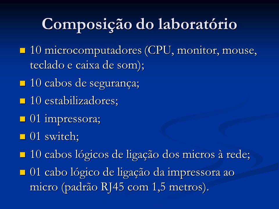 Composição do laboratório