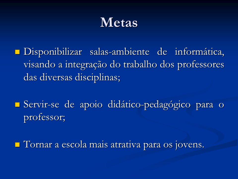 Metas Disponibilizar salas-ambiente de informática, visando a integração do trabalho dos professores das diversas disciplinas;