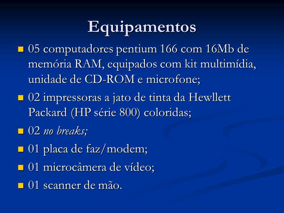 Equipamentos 05 computadores pentium 166 com 16Mb de memória RAM, equipados com kit multimídia, unidade de CD-ROM e microfone;