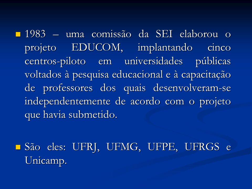 1983 – uma comissão da SEI elaborou o projeto EDUCOM, implantando cinco centros-piloto em universidades públicas voltados à pesquisa educacional e à capacitação de professores dos quais desenvolveram-se independentemente de acordo com o projeto que havia submetido.