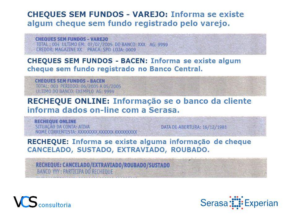 CHEQUES SEM FUNDOS - VAREJO: Informa se existe algum cheque sem fundo registrado pelo varejo.