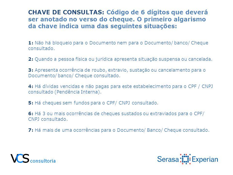 CHAVE DE CONSULTAS: Código de 6 dígitos que deverá ser anotado no verso do cheque. O primeiro algarismo da chave indica uma das seguintes situações: