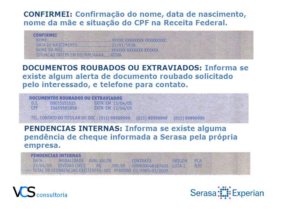 CONFIRMEI: Confirmação do nome, data de nascimento, nome da mãe e situação do CPF na Receita Federal.
