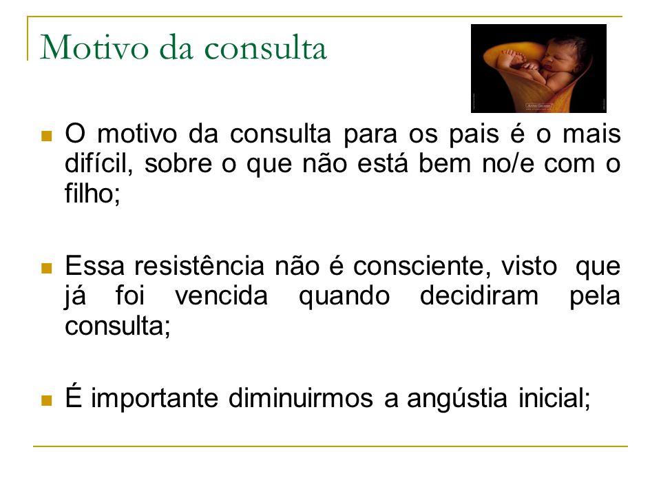 Motivo da consulta O motivo da consulta para os pais é o mais difícil, sobre o que não está bem no/e com o filho;