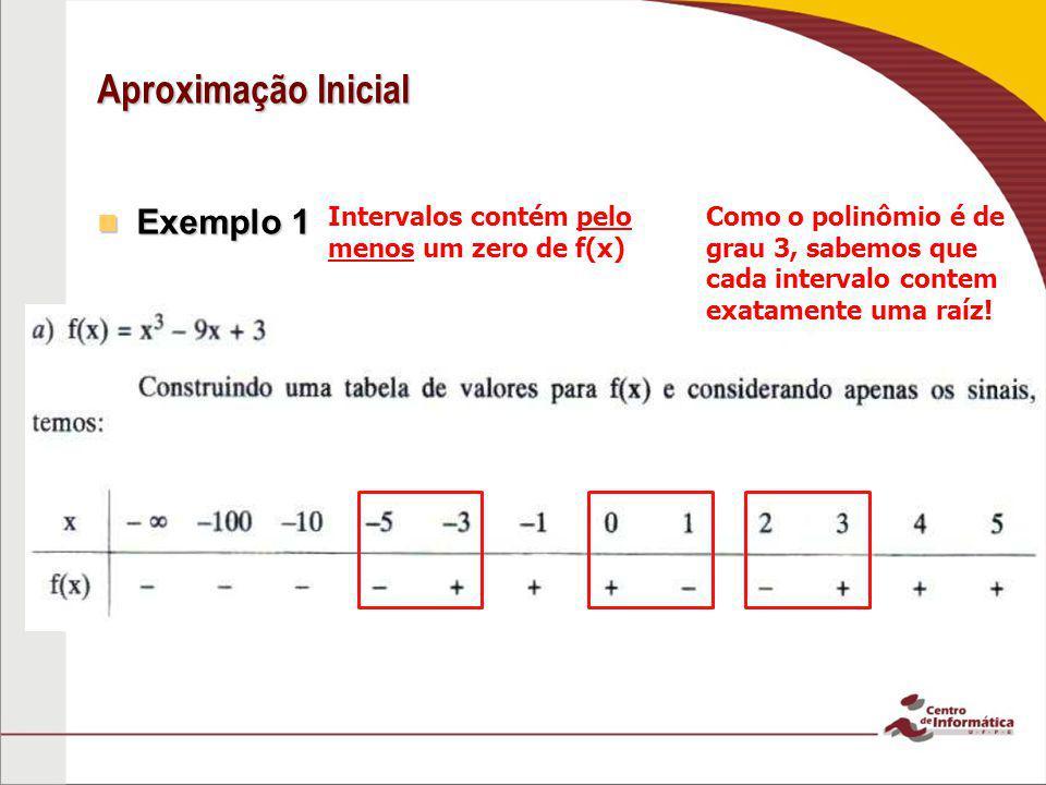 Aproximação Inicial Exemplo 1