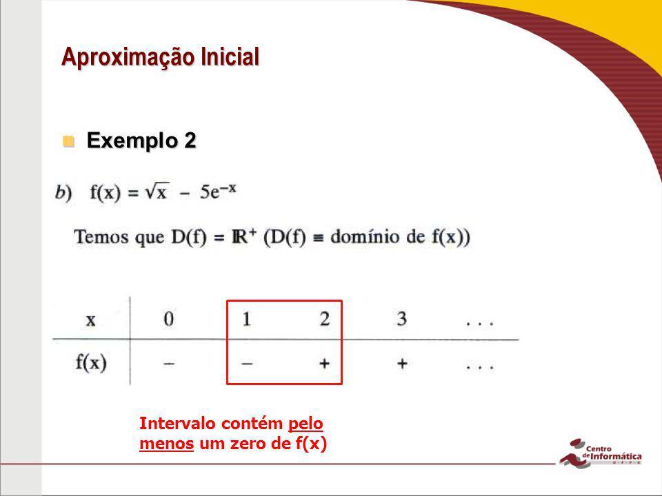 Aproximação Inicial Exemplo 2