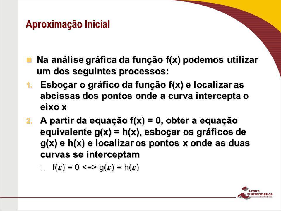 Aproximação Inicial Na análise gráfica da função f(x) podemos utilizar um dos seguintes processos:
