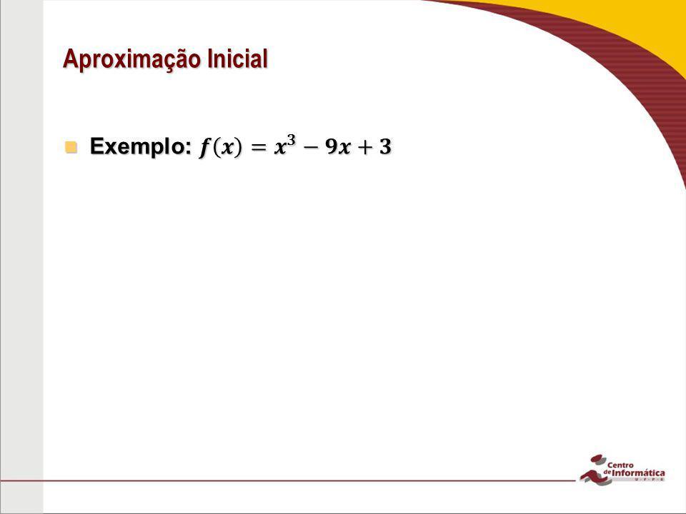 Aproximação Inicial Exemplo: 𝒇 𝒙 = 𝒙 𝟑 −𝟗𝒙+𝟑