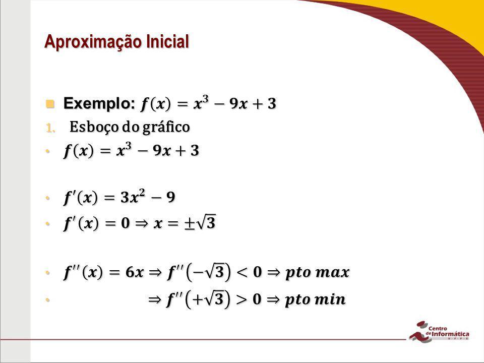 Aproximação Inicial Exemplo: 𝒇 𝒙 = 𝒙 𝟑 −𝟗𝒙+𝟑 Esboço do gráfico