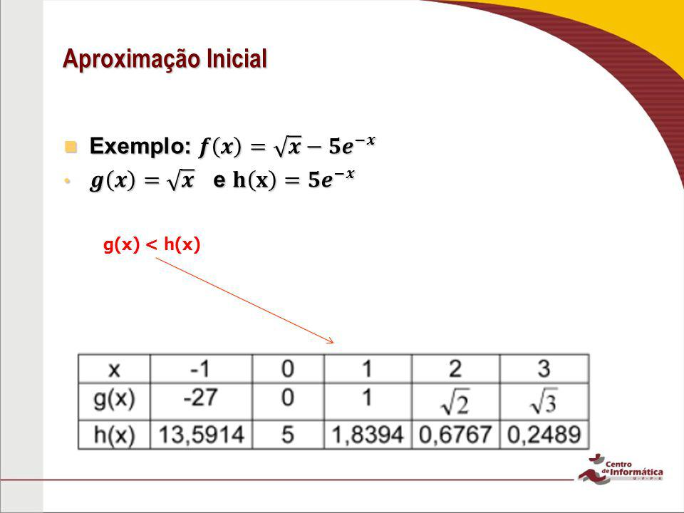 Aproximação Inicial Exemplo: 𝒇 𝒙 = 𝒙 −𝟓 𝒆 −𝒙 𝒈 𝒙 = 𝒙 e 𝐡 𝐱 =𝟓 𝒆 −𝒙