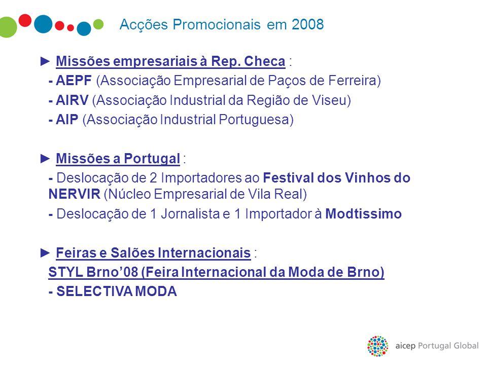 Acções Promocionais em 2008