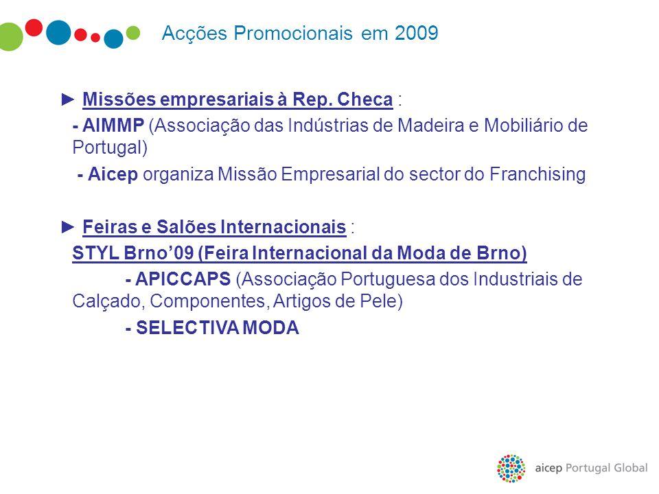 Acções Promocionais em 2009