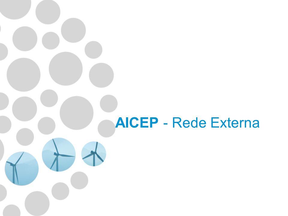 AICEP - Rede Externa