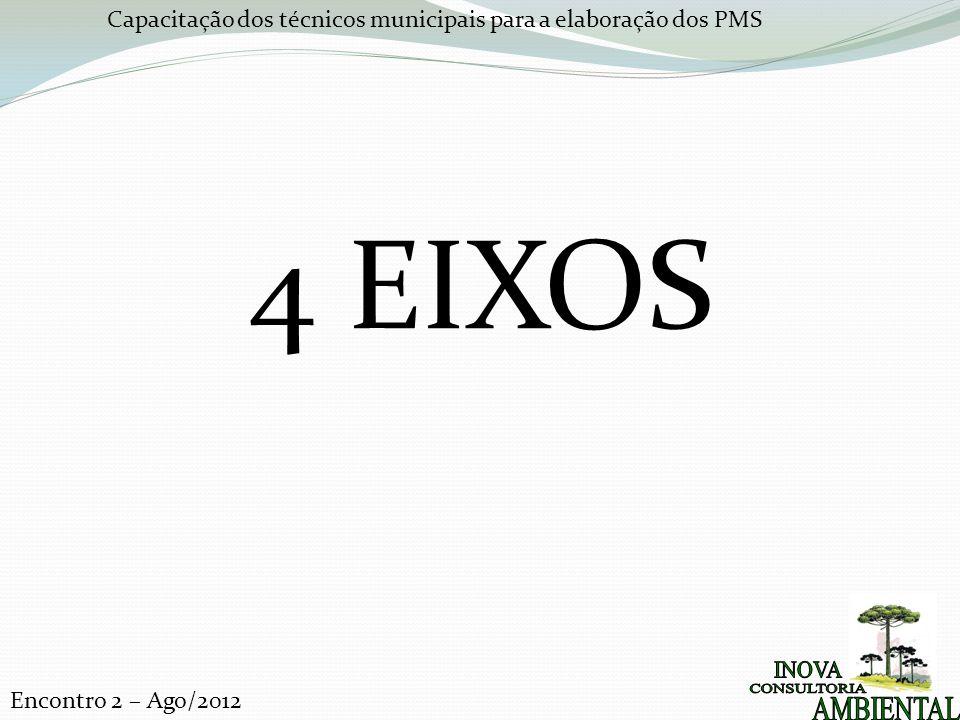 4 EIXOS