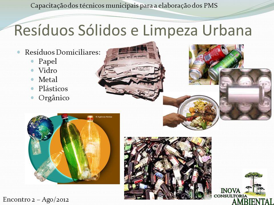 Resíduos Sólidos e Limpeza Urbana