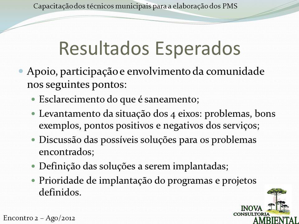 Resultados Esperados Apoio, participação e envolvimento da comunidade nos seguintes pontos: Esclarecimento do que é saneamento;