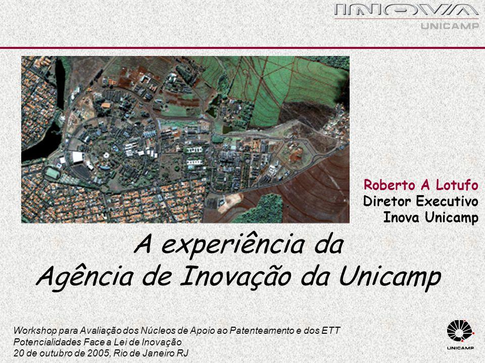 Roberto A Lotufo Diretor Executivo Inova Unicamp