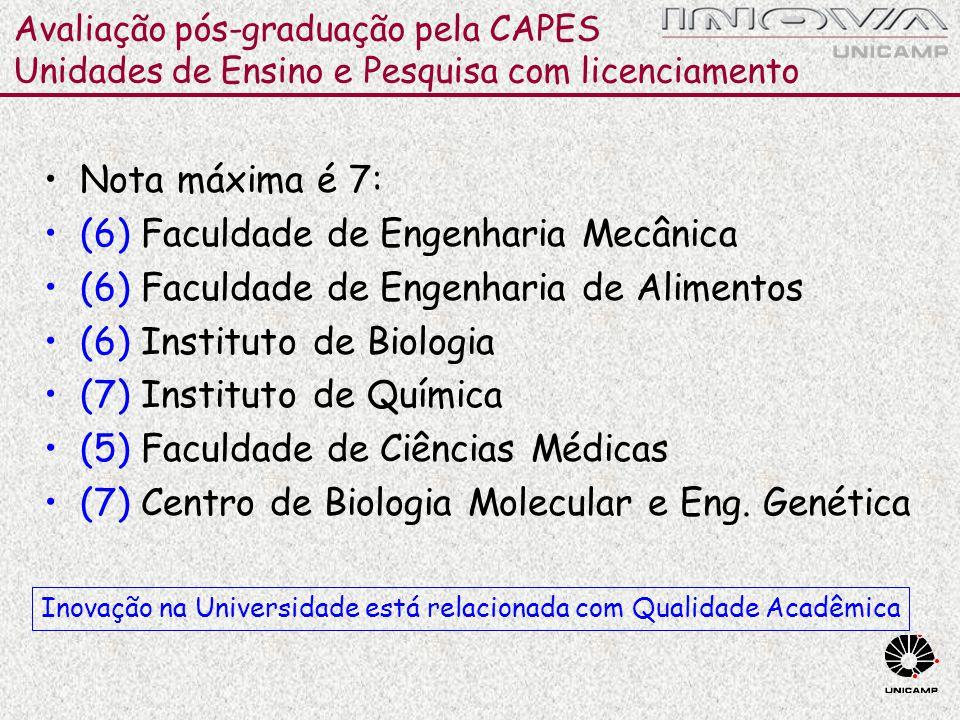 (6) Faculdade de Engenharia Mecânica