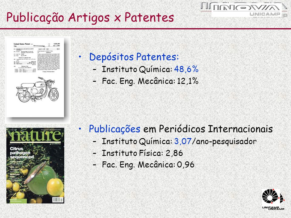 Publicação Artigos x Patentes